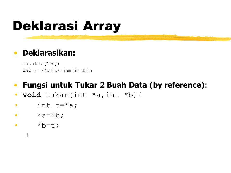Deklarasi Array Deklarasikan: int data[100];